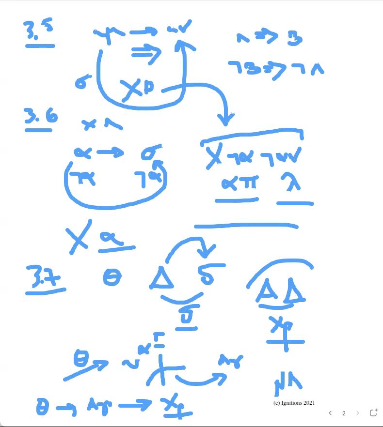 65490 - e-Μάθημα II: Ανάλυση της A' Επιστολής του Ιωάννη V. (Dessin)