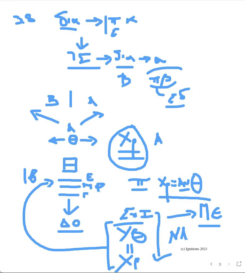 65491 - e-Μάθημα III: Ανάλυση της A' Επιστολής του Ιωάννη V. (Dessin)