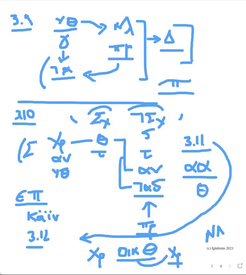 65492 - e-Μάθημα IV: Ανάλυση της A' Επιστολής του Ιωάννη V. (Dessin)