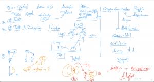 65887 - e-Μάθημα I: Τακτικές, ενέργεια και φυσικό αέριο. (Dessin)