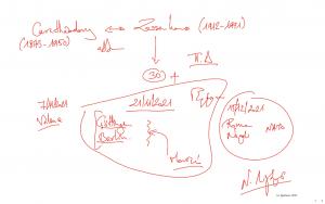 65888 - e-Μάθημα II: Τακτικές, ενέργεια και φυσικό αέριο. (Dessin)