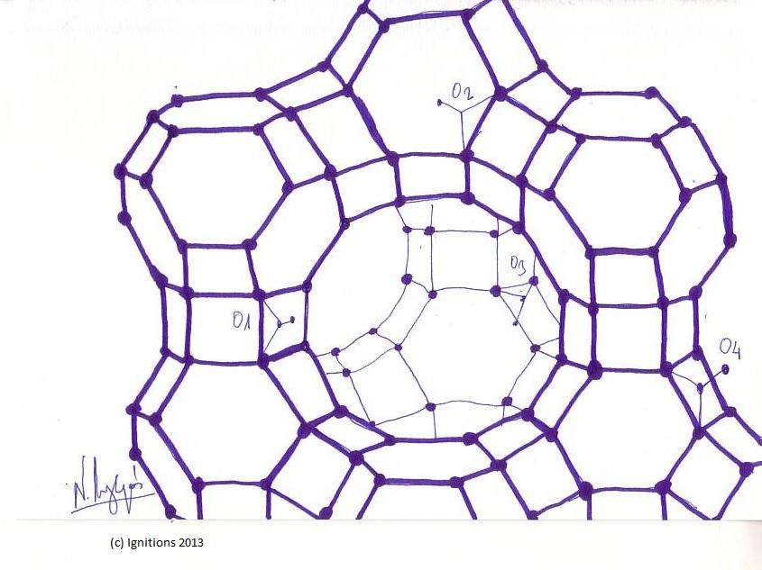 Four positions and Zeolite. (Feutre sur papier blanc grain moyen A5, 21x14,8)