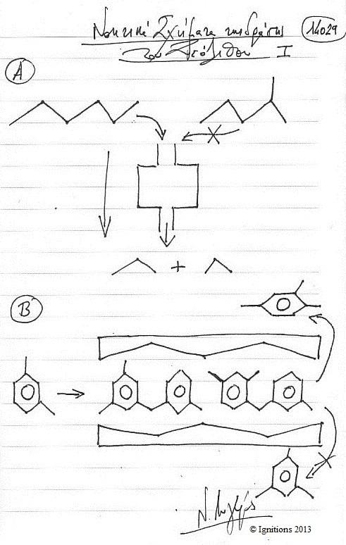 Νοητικά Σχήματα της δράσης του Ζεόλιθου I (Dessin sur cahier)