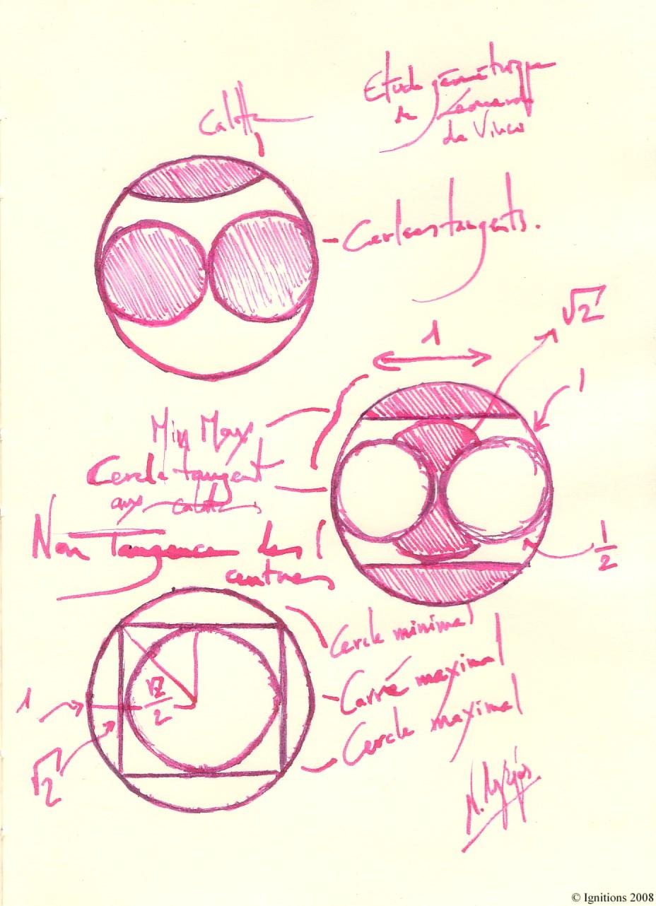 Etude géométrique de Leonardo da Vinci