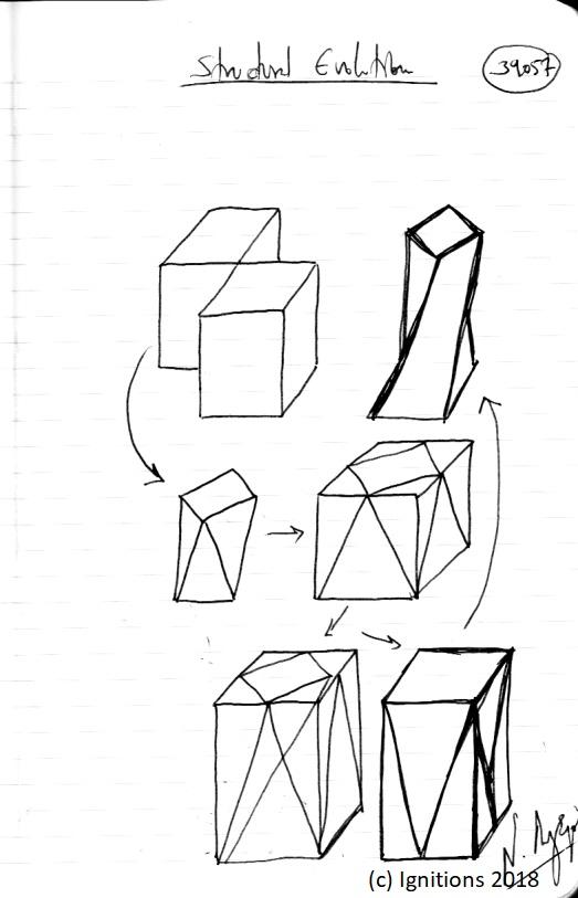 Structural Evolution. (Dessin).