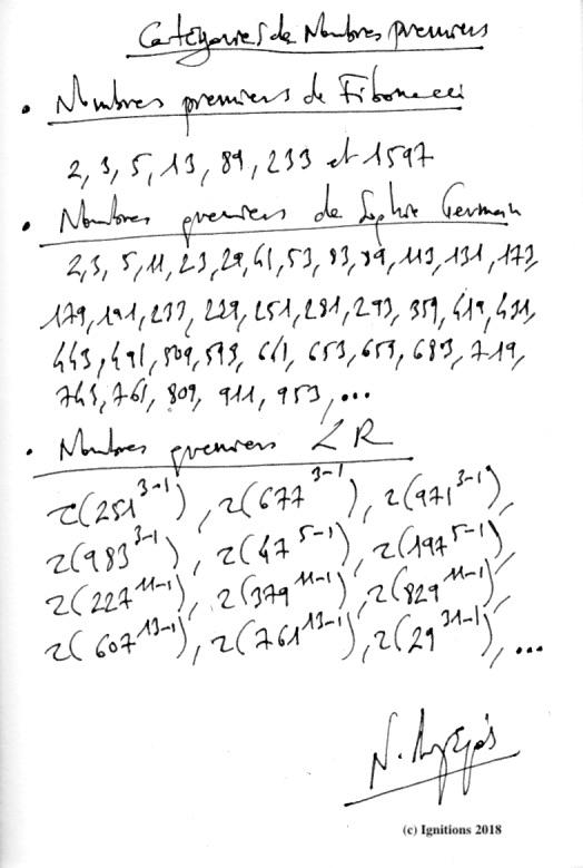 Catégories de Nombres premiers. (Dessin)
