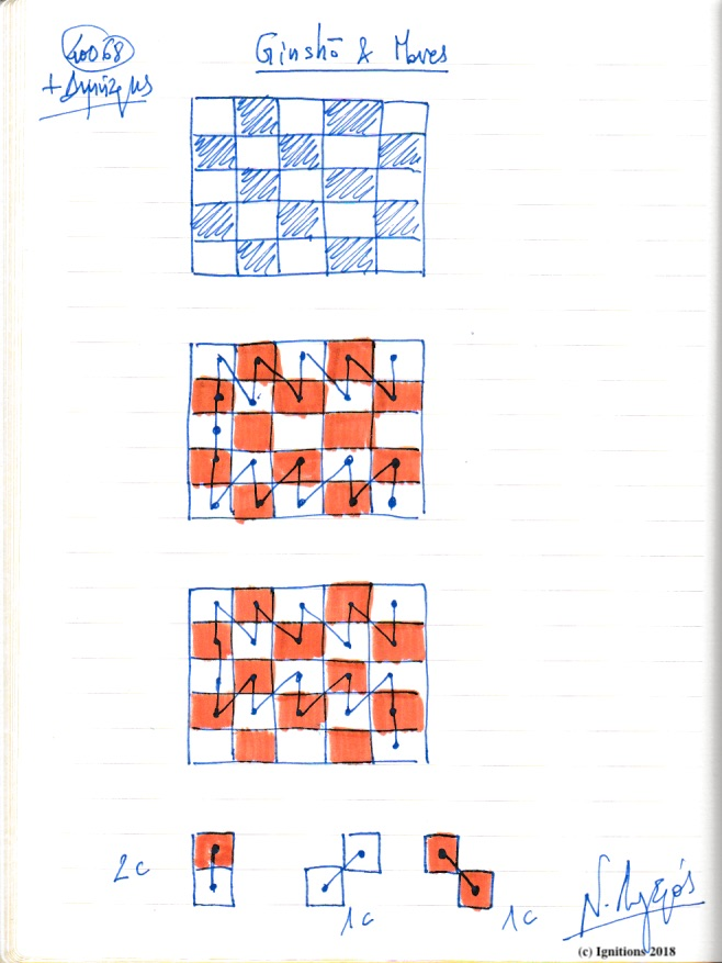 Ginshō & Moves. (Dessin)