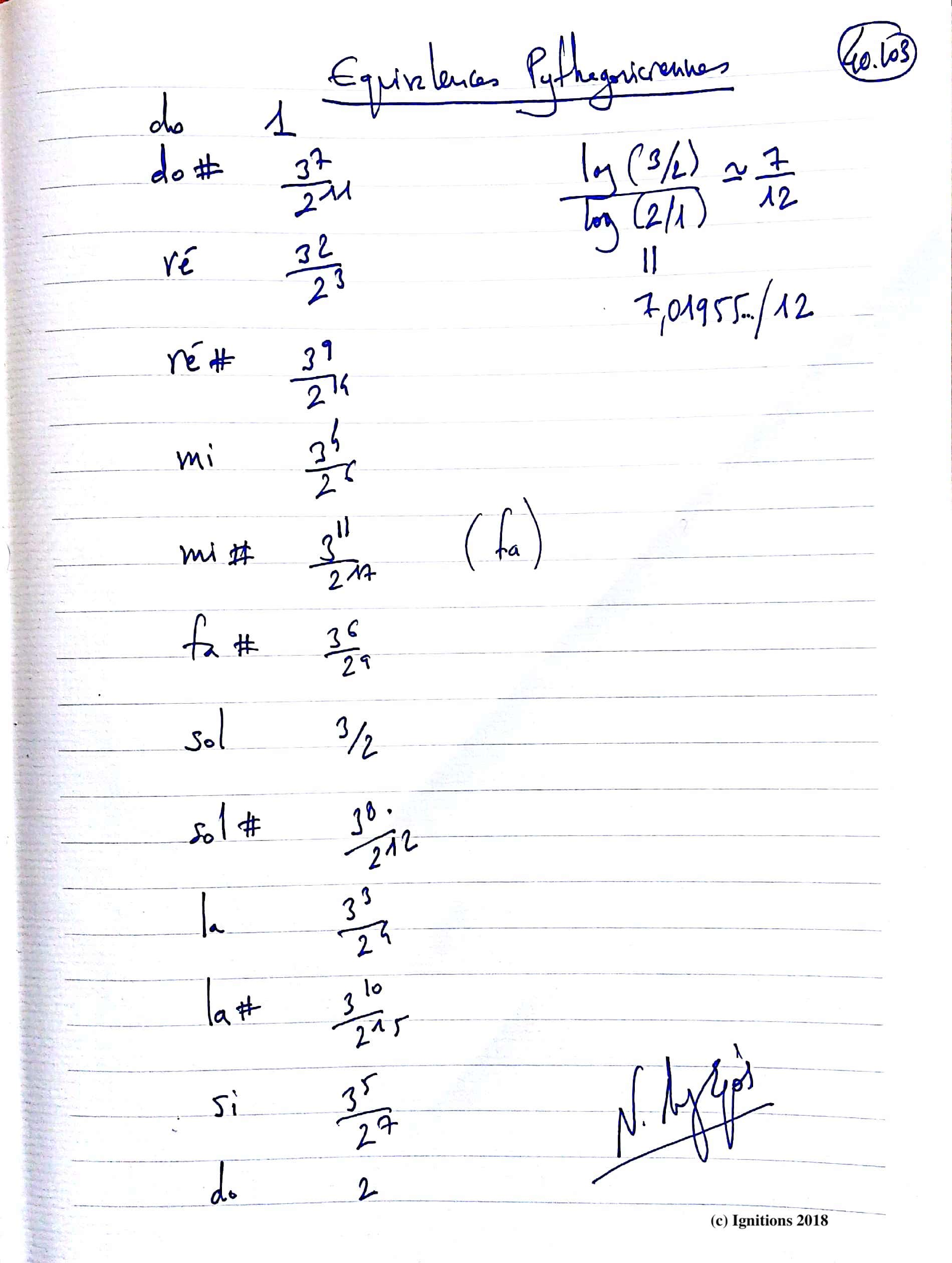 Equivalences Pythagoriciennes. (Dessin)
