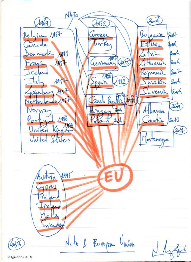 Nato & European Union. (Dessin)