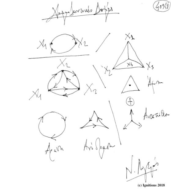 Χαμαιλεοντικές Δομές. (Dessin)