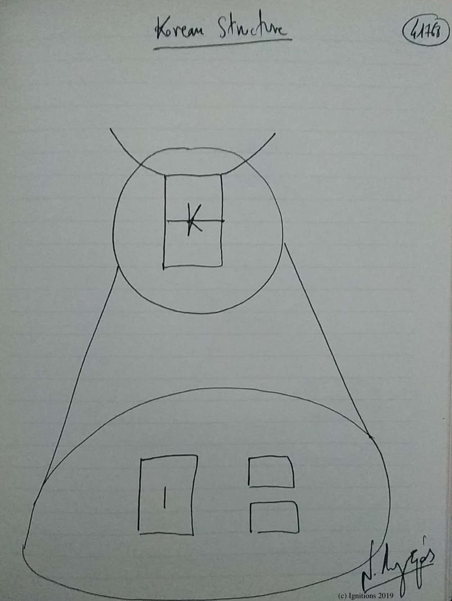 Korean Structure. (Dessin)