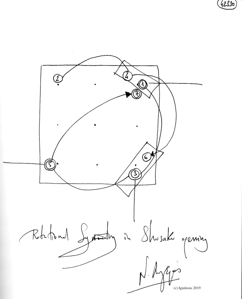 Rotational Symmetry in Shusaku opening. (Dessin)