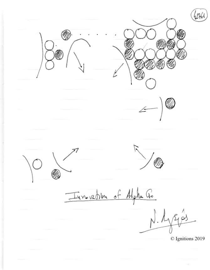 Innovation of AlphaGo. (Dessin)