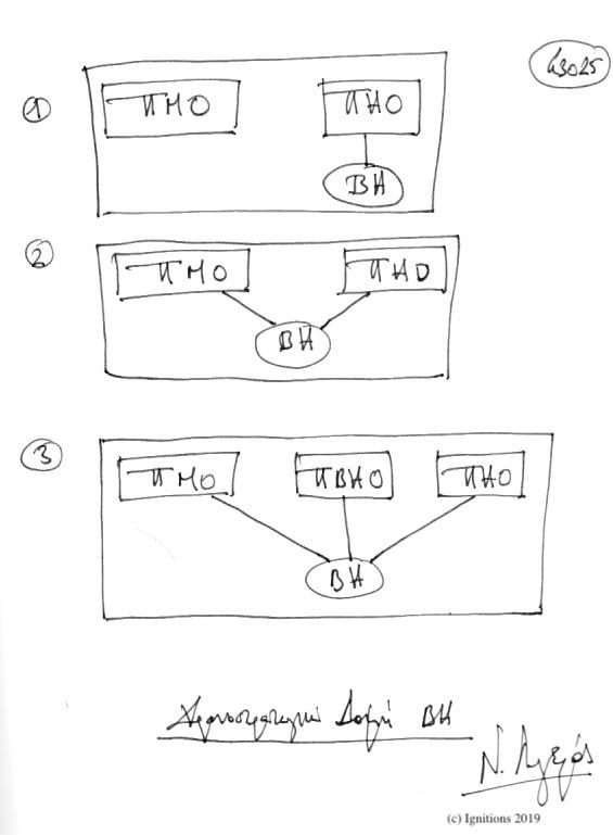 Χρονοστρατηγική Δομή ΒΗ. (Dessin)