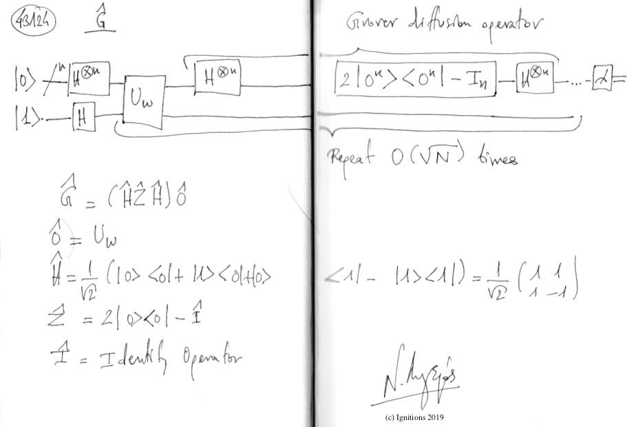 Grover diffusion operator. (Dessin)