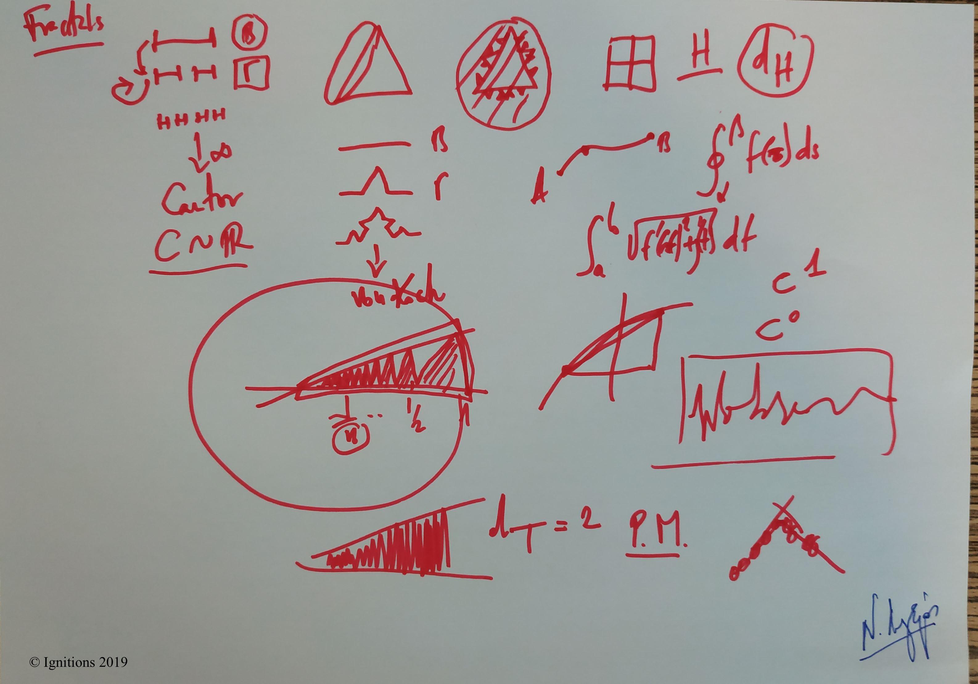 Στρατηγική, Μαθηματικά και Εφαρμογές III. (Dessin)