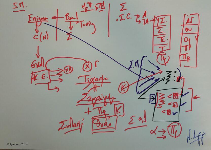 Στρατηγική, Μαθηματικά και Εφαρμογές V. (Dessin)