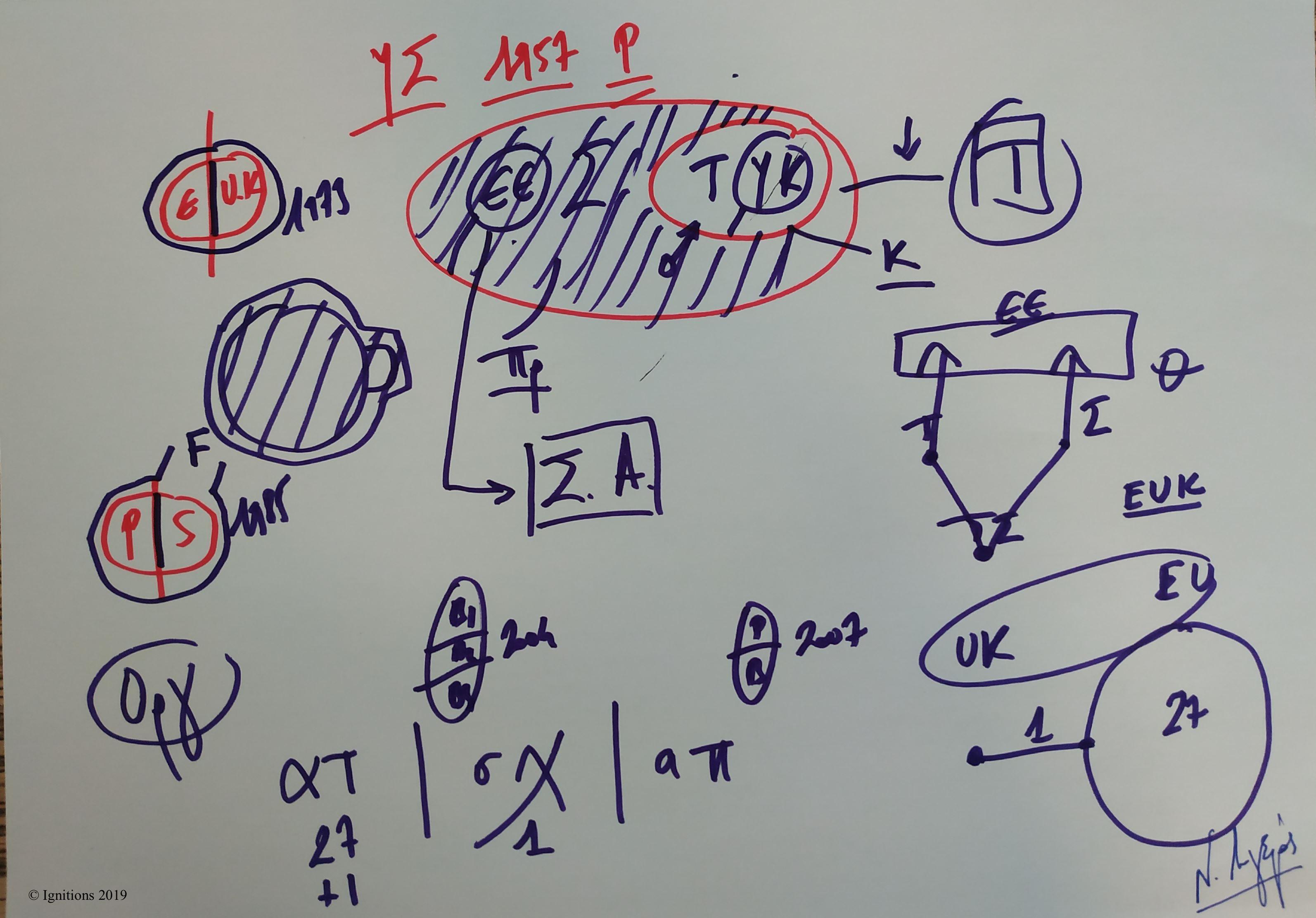 Στρατηγική, Μαθηματικά και Εφαρμογές VI. (Dessin)