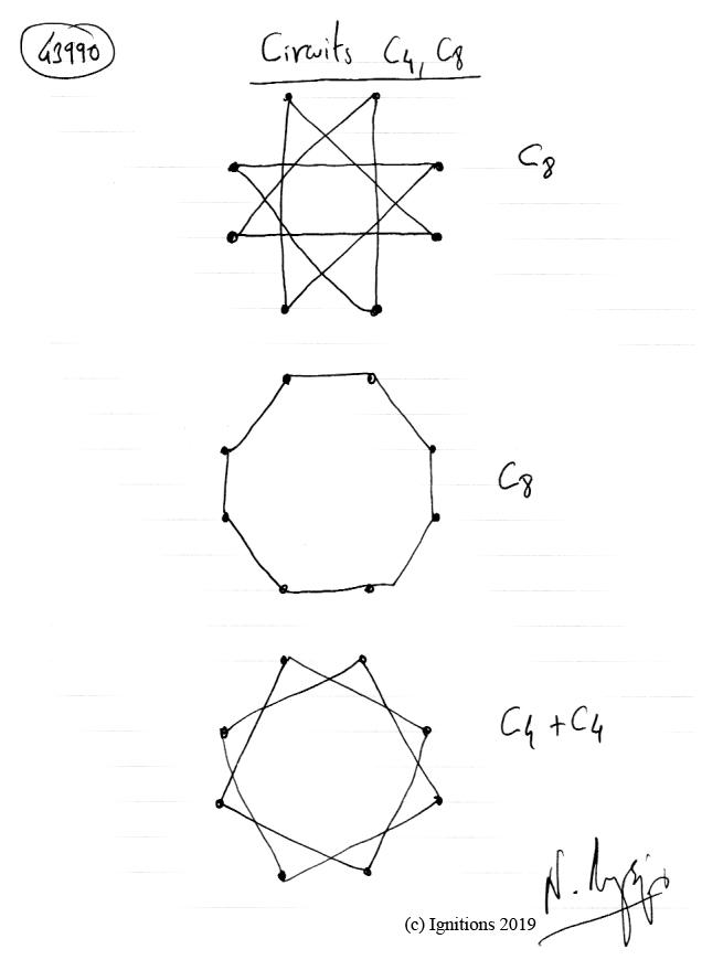 Circuits C4, C8. (Dessin).