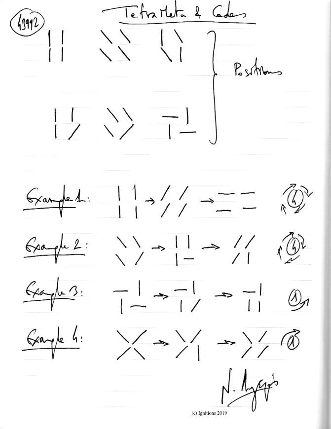 TetraMeta & Codes. (Dessin)