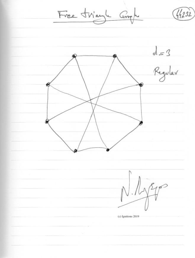 Free triangle Graph. (Dessin)
