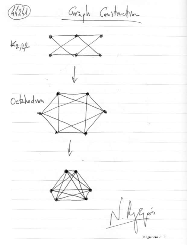 Graph Construction. (Dessin)