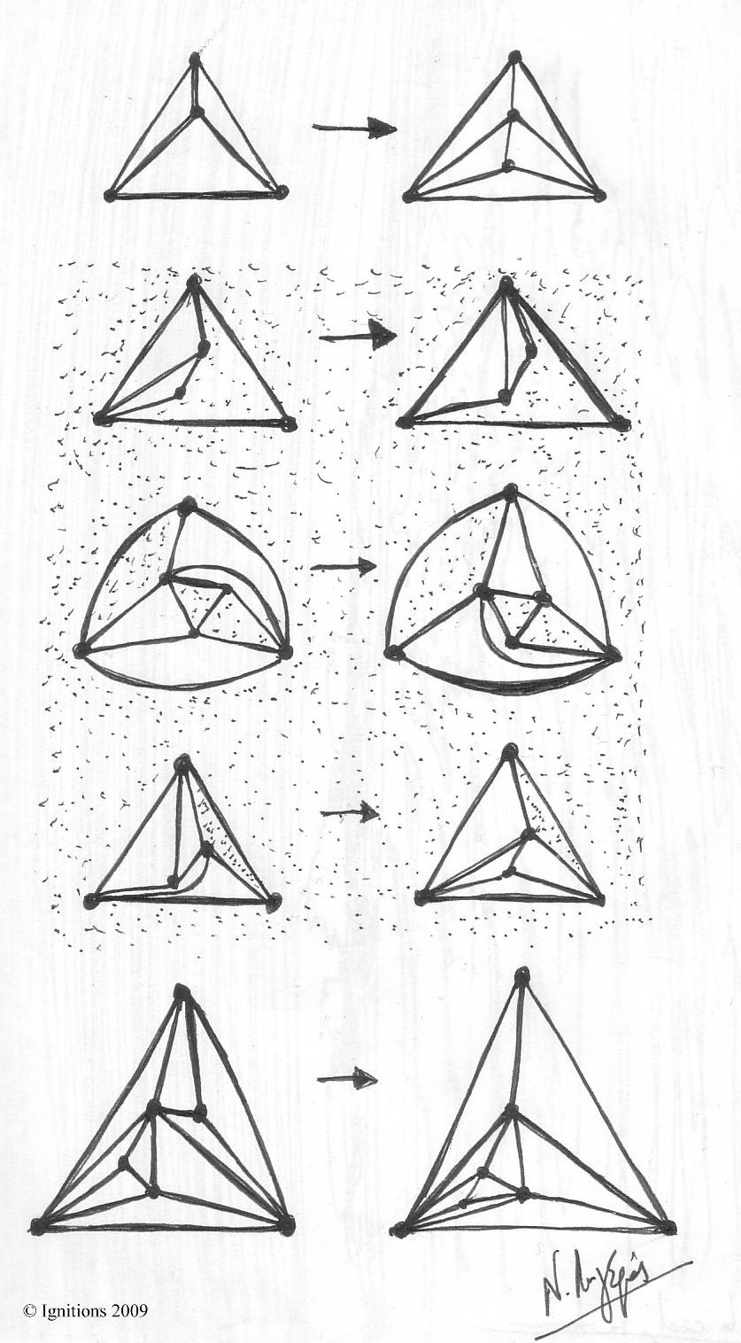 Opérations deltaédriques, Etude mathématique.