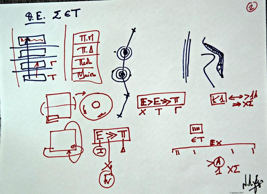9ο Masterclass Τοποστρατηγικής και Χρονοστρατηγικής - II. (Dessin)