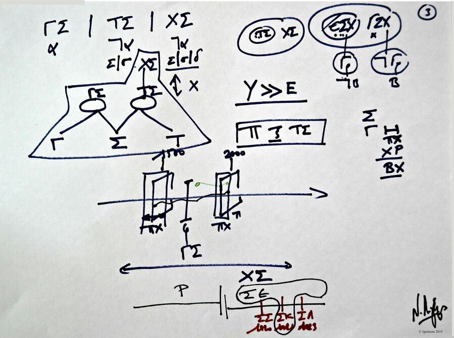 9ο Masterclass Τοποστρατηγικής και Χρονοστρατηγικής - III. (Dessin)
