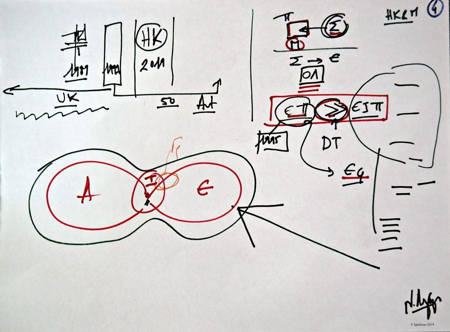9ο Masterclass Τοποστρατηγικής και Χρονοστρατηγικής - IV. (Dessin)