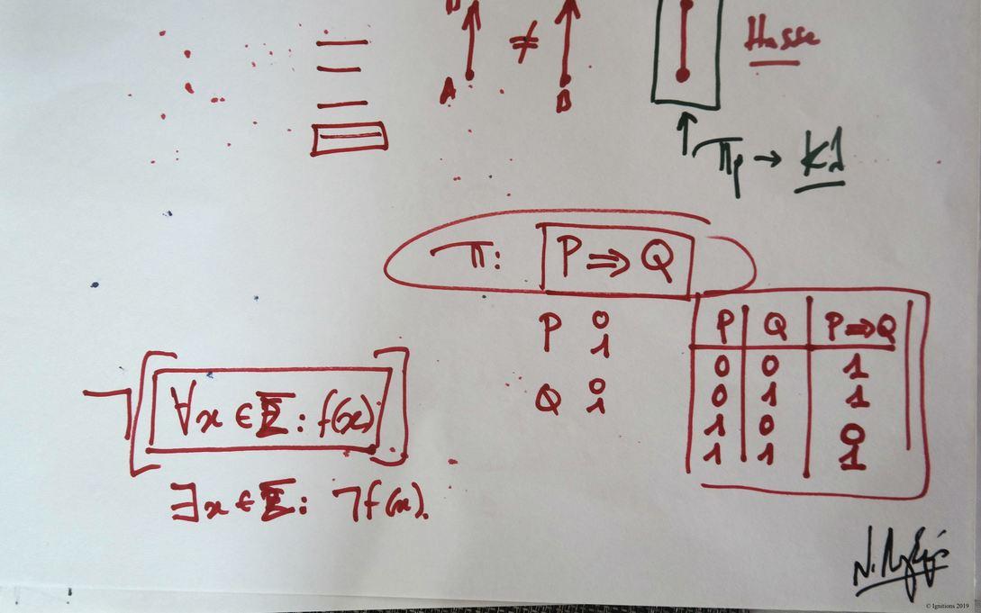 9ο Masterclass Τοποστρατηγικής και Χρονοστρατηγικής - VIII. (Dessin)