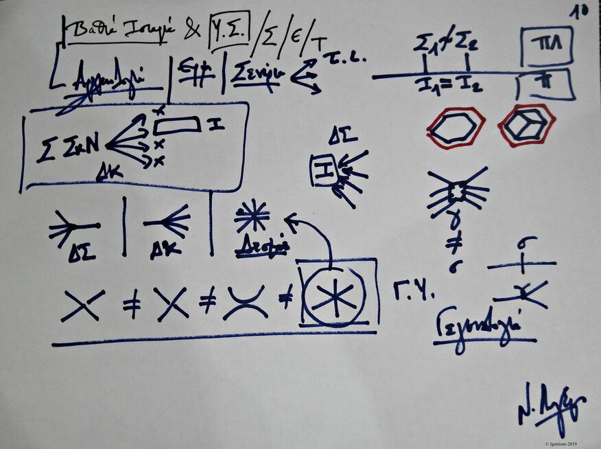 9ο Masterclass Τοποστρατηγικής και Χρονοστρατηγικής - X. (Dessin)