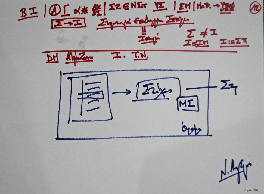 9ο Masterclass Τοποστρατηγικής και Χρονοστρατηγικής - XII. (Dessin)