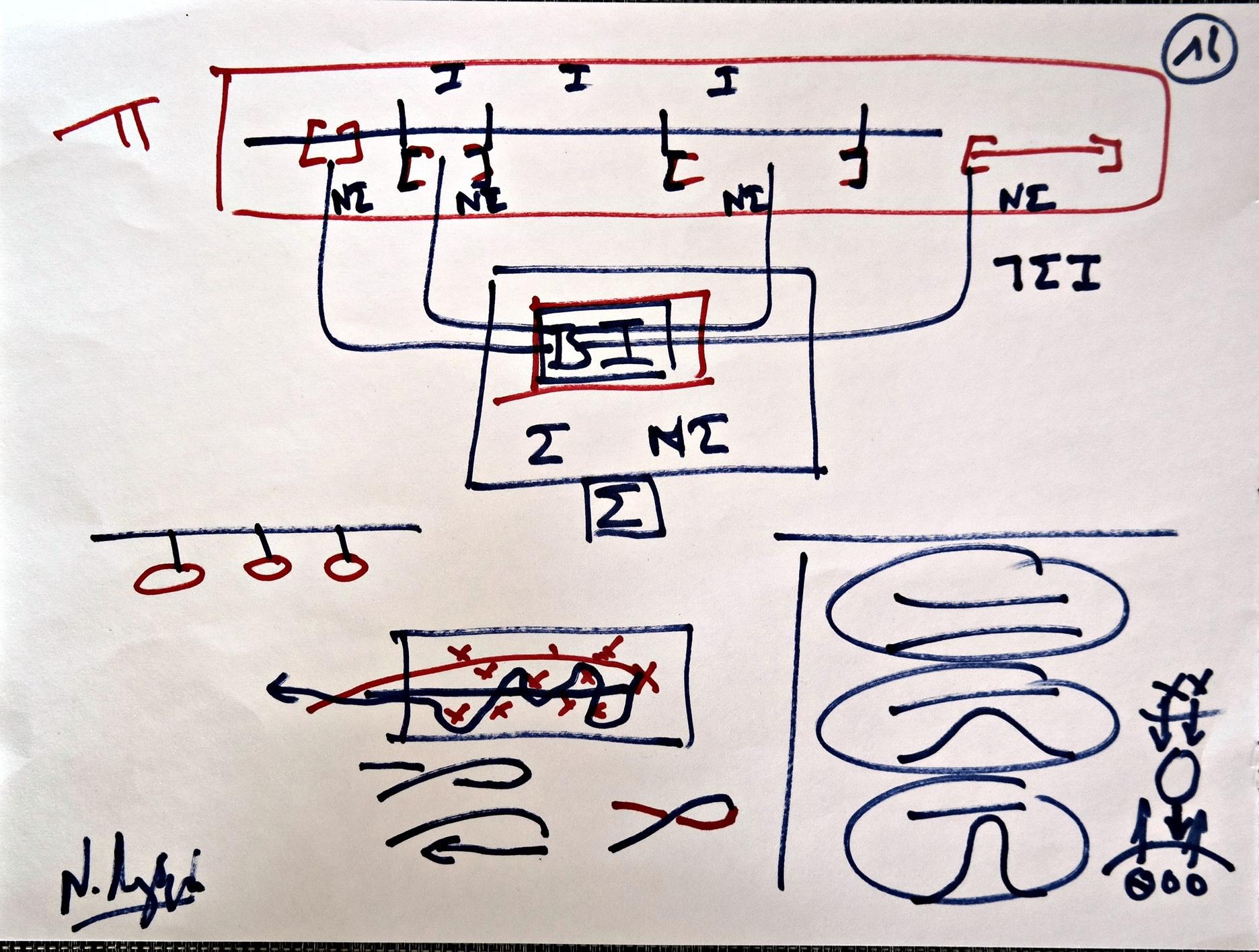 9ο Masterclass Τοποστρατηγικής και Χρονοστρατηγικής - XIV. (Dessin)