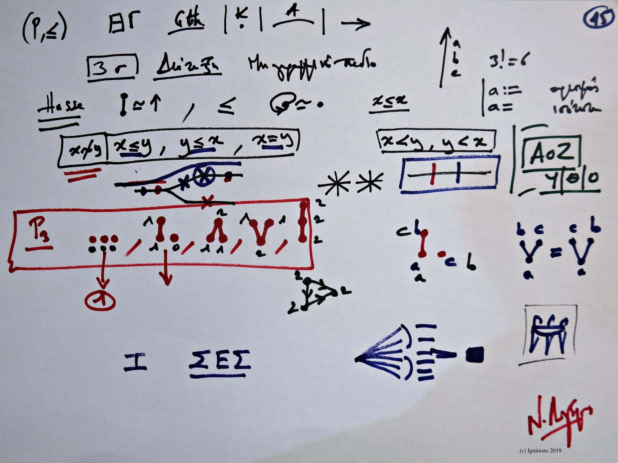 9ο Masterclass Τοποστρατηγικής και Χρονοστρατηγικής - XV. (Dessin)