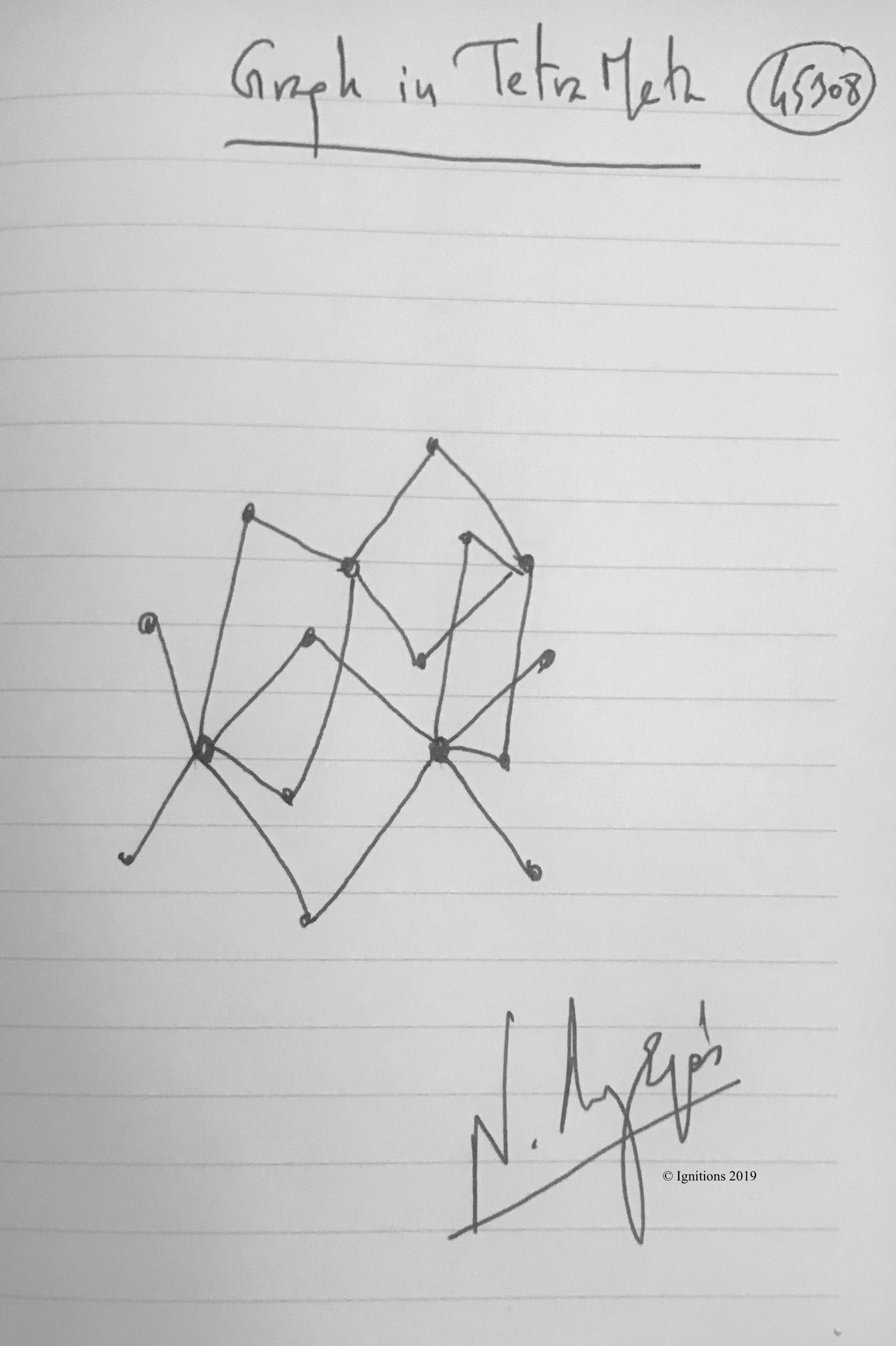 Graph in TetraMeta. (Dessin)