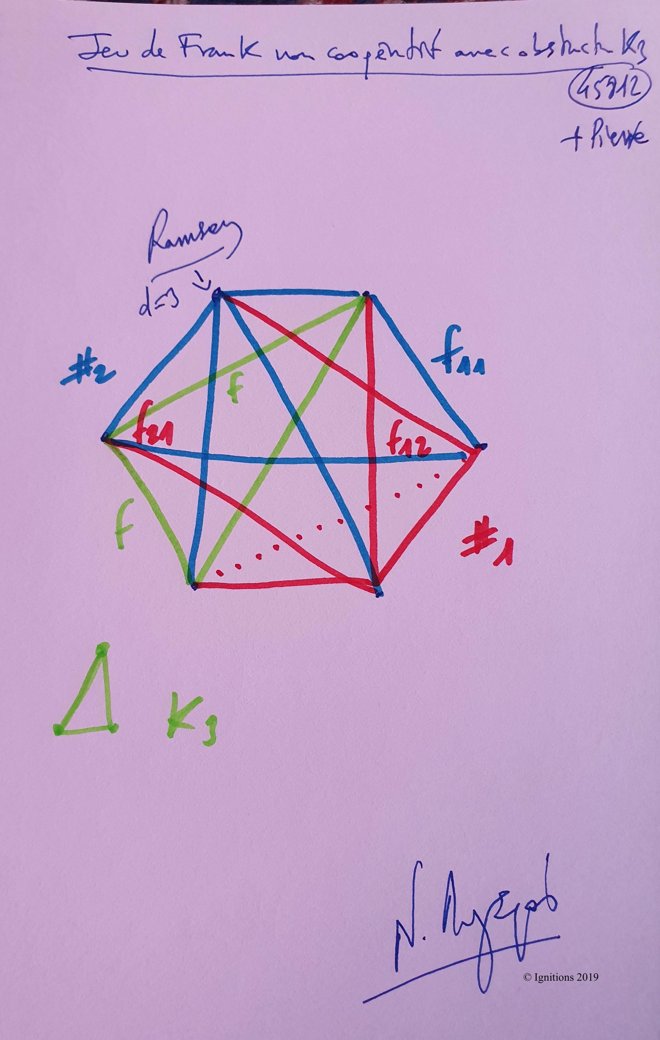 Jeu de Frank non coopératif avec obstruction K3. (avec P. Gazzano) (Dessin)