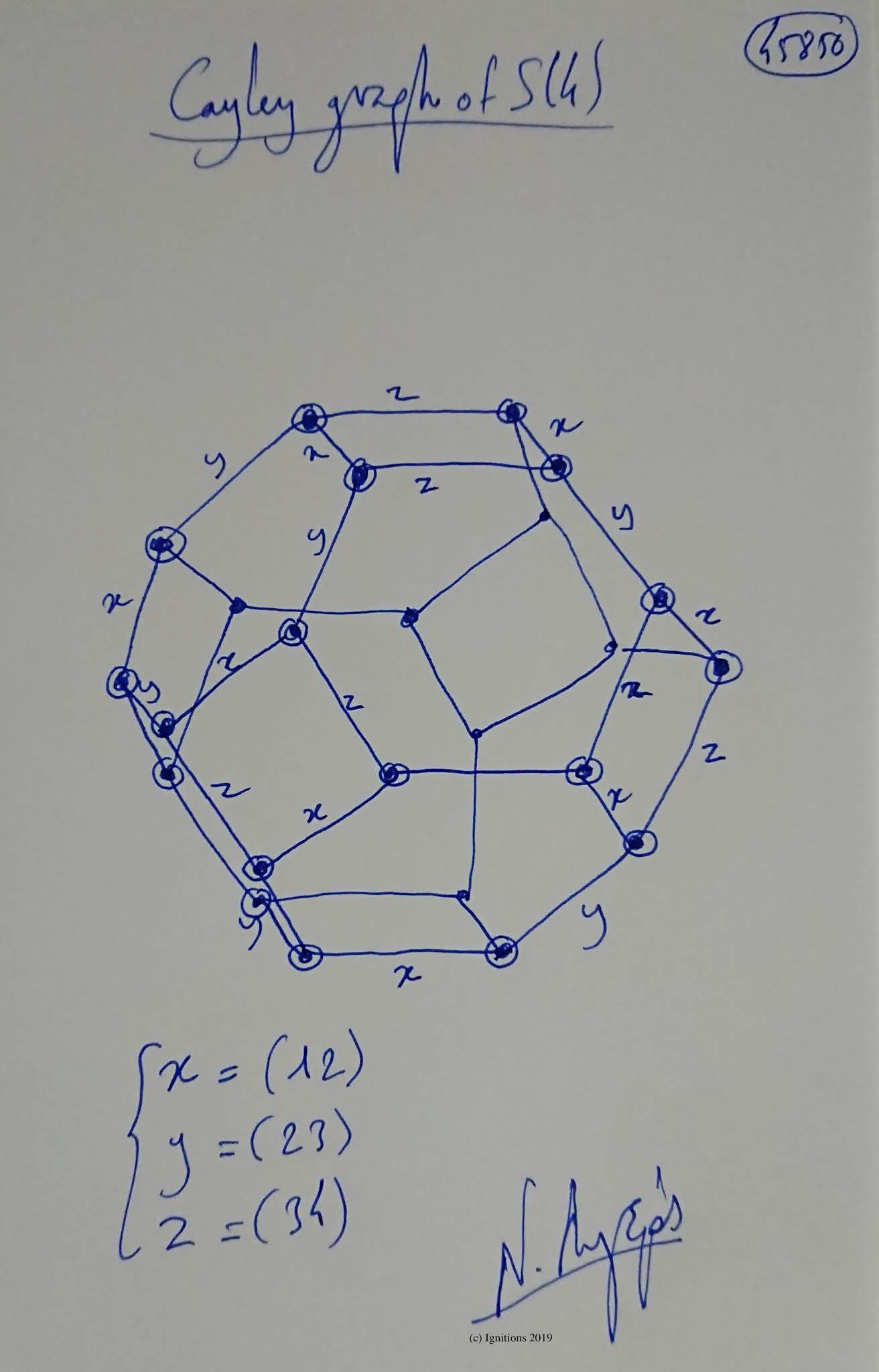 Cayley graph of S(4). (Dessin)