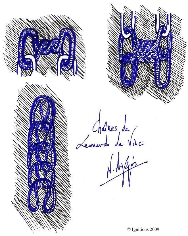Chaines de Leonardo da Vinci.