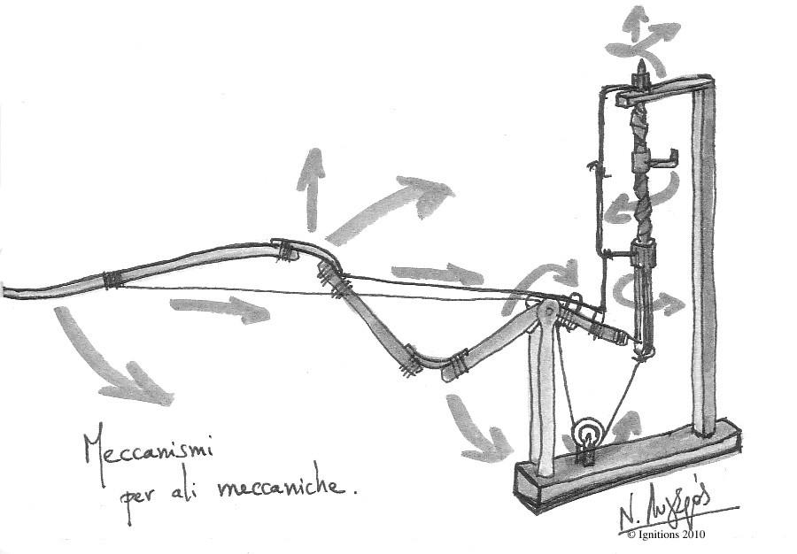 Meccanismi per ali meccaniche.