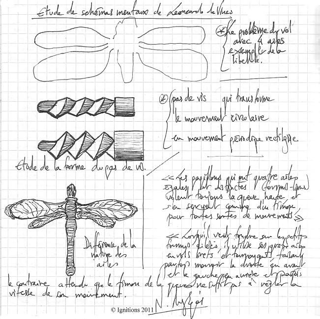 Étude de schémas mentaux de Leonardo da Vinci