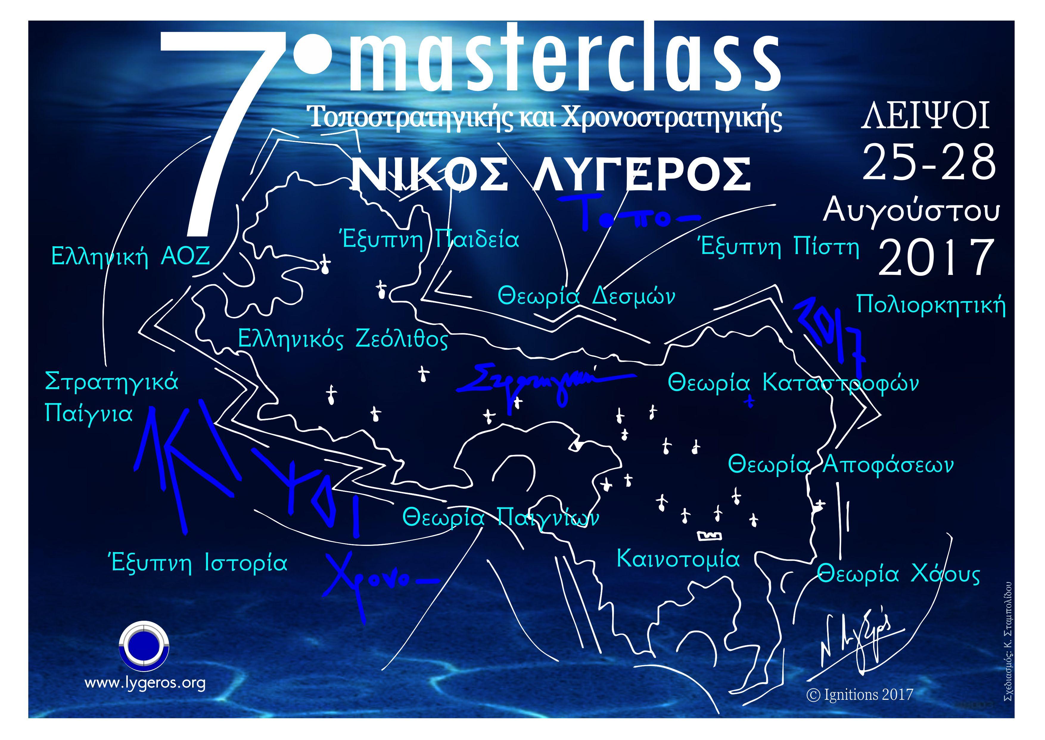 Masterclass: 7ο Masterclass Τοποστρατηγικής και Χρονοστρατηγικής